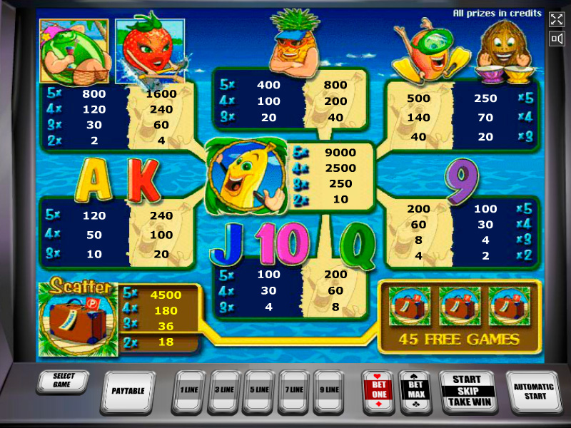 Игровые автоматы bananas go bahamas бесплатно ночь покер смотреть онлайн в хорошем качестве